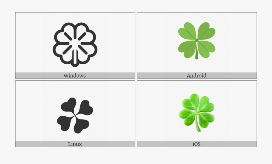 Four Leaf Clover On Various Operating Systems - Four Leaf Clover Font, Transparent Clipart