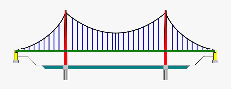 Suspension Bridge Drawing At Getdrawings - Suspension Bridge Weaknesses, Transparent Clipart