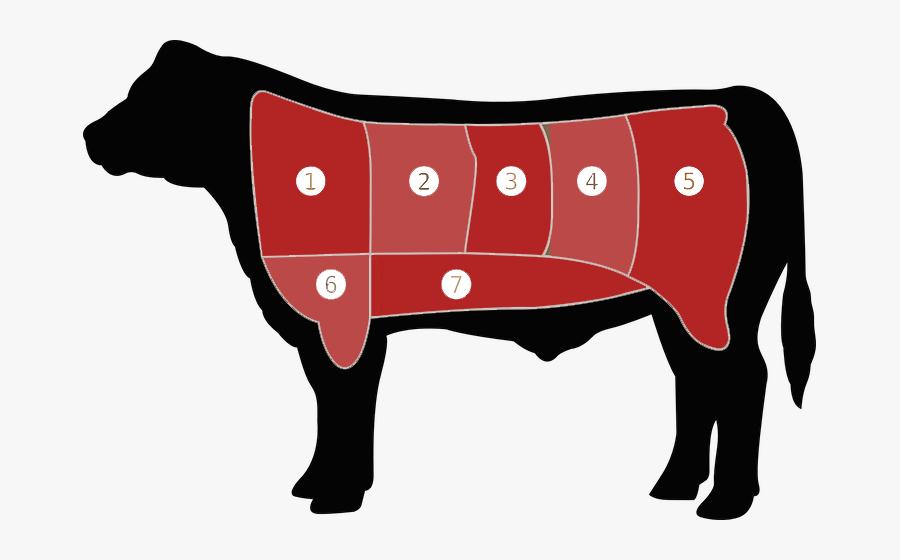 Transparent Roast Beef Dinner Clipart - Beef Chart , Free ... (900 x 560 Pixel)