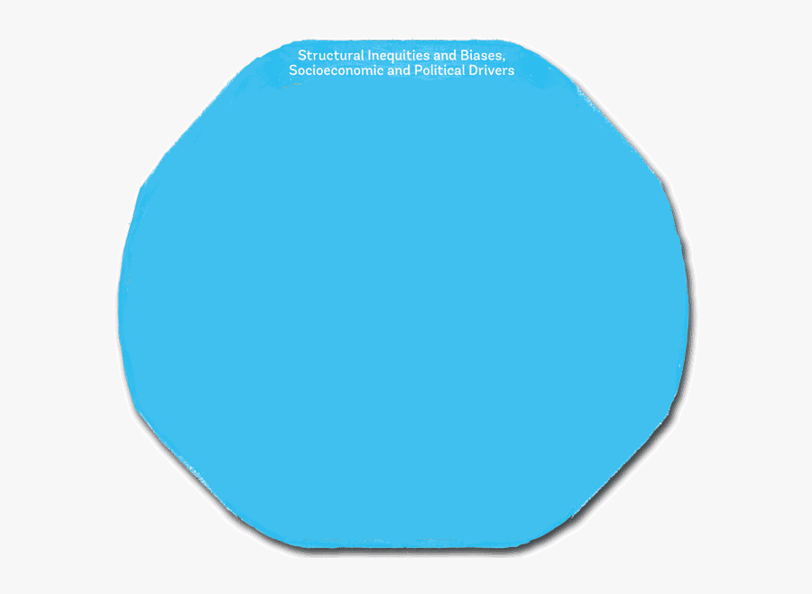 The Cleveland Model Example Below Works In The Areas - Aqua Blue Circle Png, Transparent Clipart