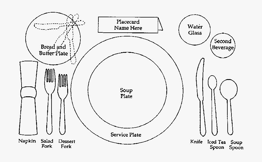Business Dining Etiquette - Dining Etiquette Images Png, Transparent Clipart