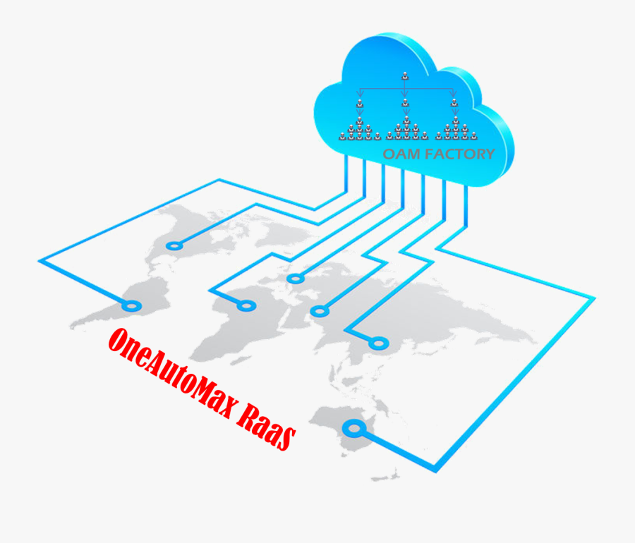 Raas Keeps You Maintenance Free Of Rpa Updates - Cloud Gis, Transparent Clipart
