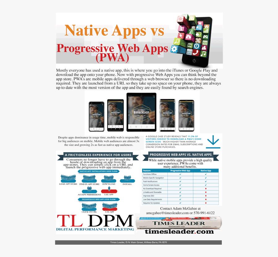 Mobile Apps - Online Advertising, Transparent Clipart