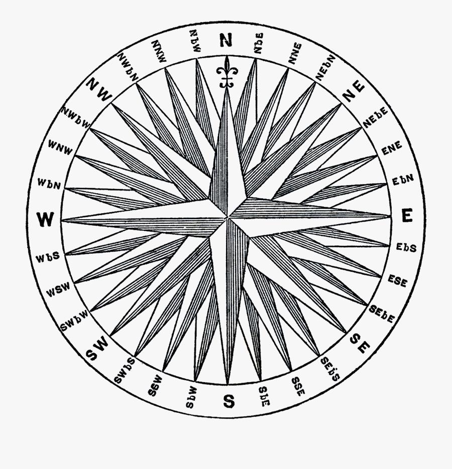 Compass, Olde World Maps - Compass Rose, Transparent Clipart