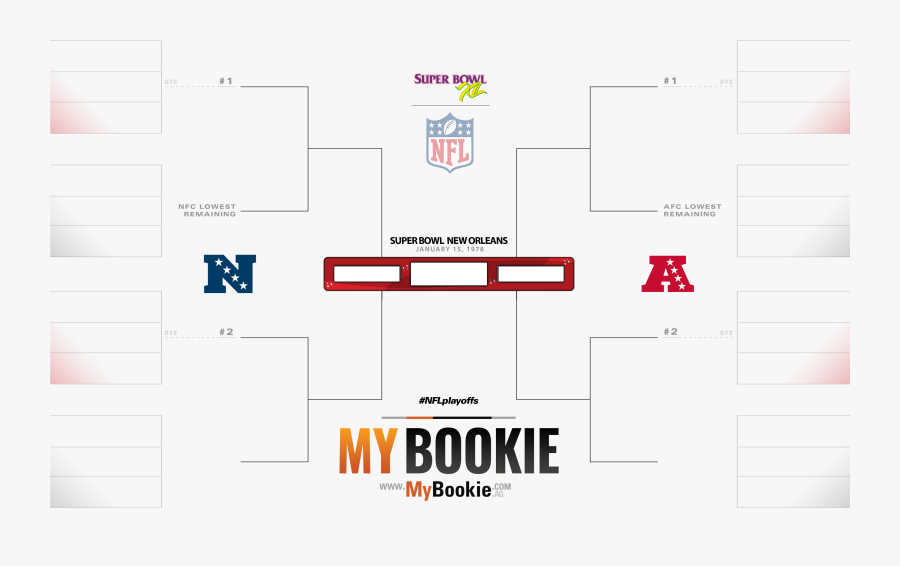 Nfl Playoffs Superbowl 1978 Printable Bracket Nfl Playoff Bracket 2019 Free Transparent Clipart Clipartkey