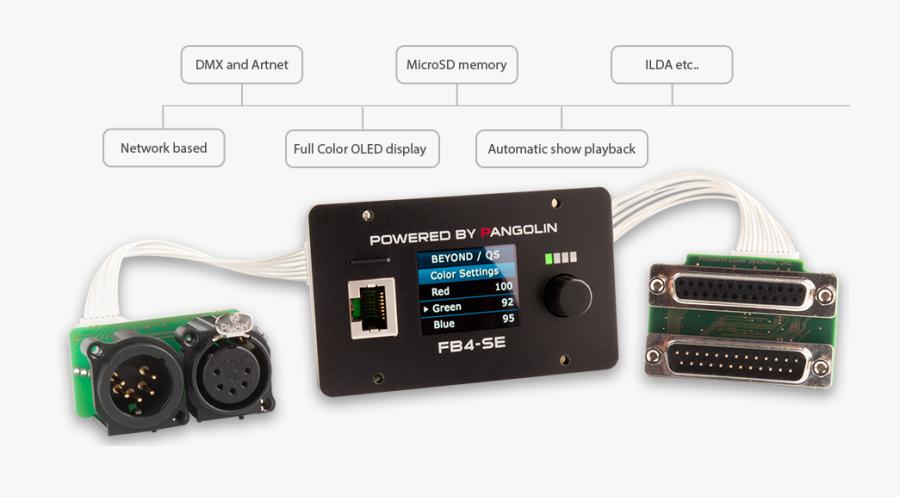 Pangolin Laser Systems, Inc - Pangolin Fb4, Transparent Clipart