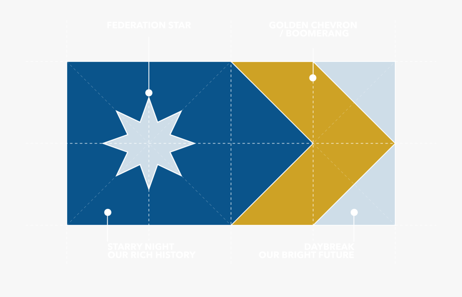 A Federation Star On Our Starry Blue Night, To Reflect - 8 Pointed Star Flag, Transparent Clipart