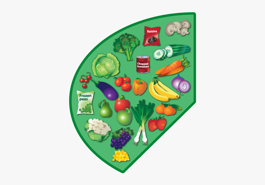 Fruits And Vegetables Food Group, Transparent Clipart