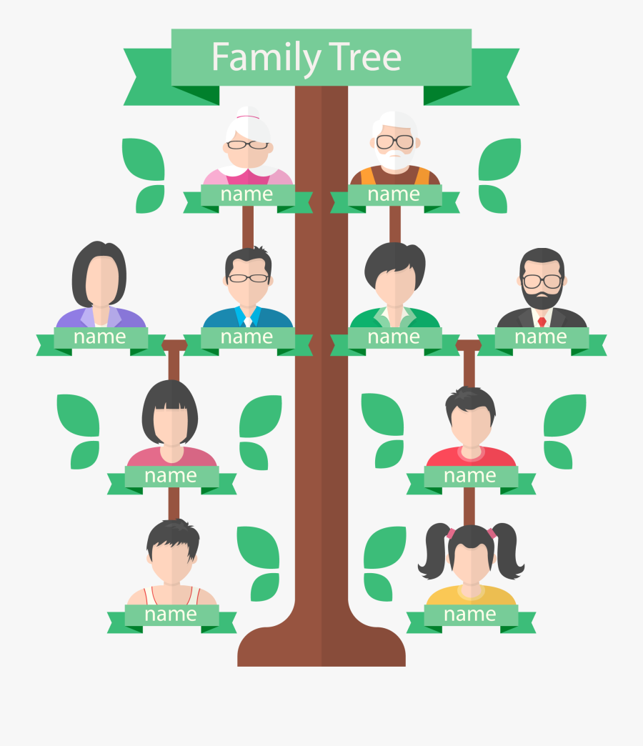 Family Tree Background Png - Family Tree Transparent Background, Transparent Clipart