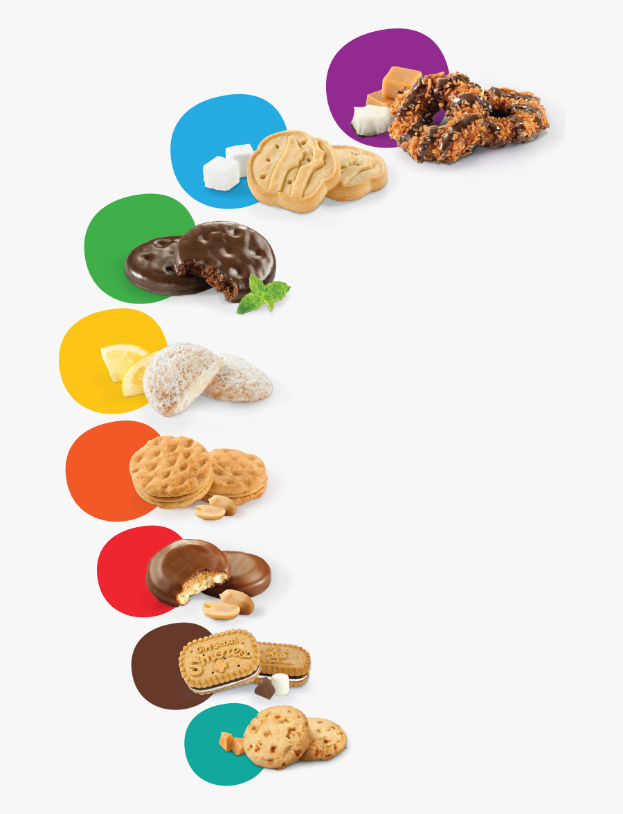 Transparent Girl Scout Cookies Png - Price Of Girl Scout Cookies 2019, Transparent Clipart