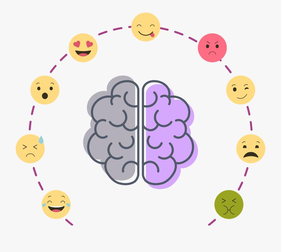 Psychology, Transparent Clipart