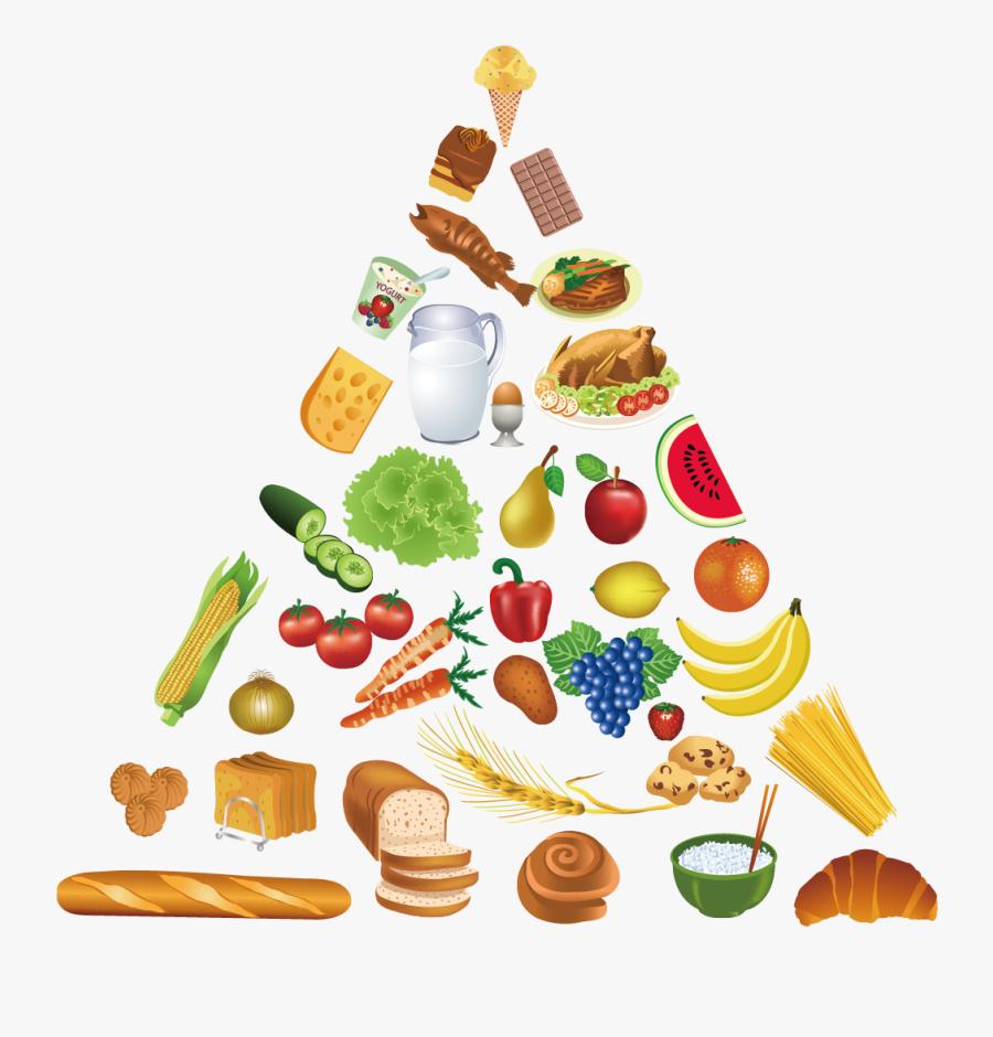 Food Pyramid Healthy Eating Pyramid Clip Art - Food Pyramid Clipart Png, Transparent Clipart