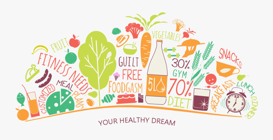 Clipart Royalty Free Library Lean Indulgence Its A - Healthy Food Banner Png, Transparent Clipart