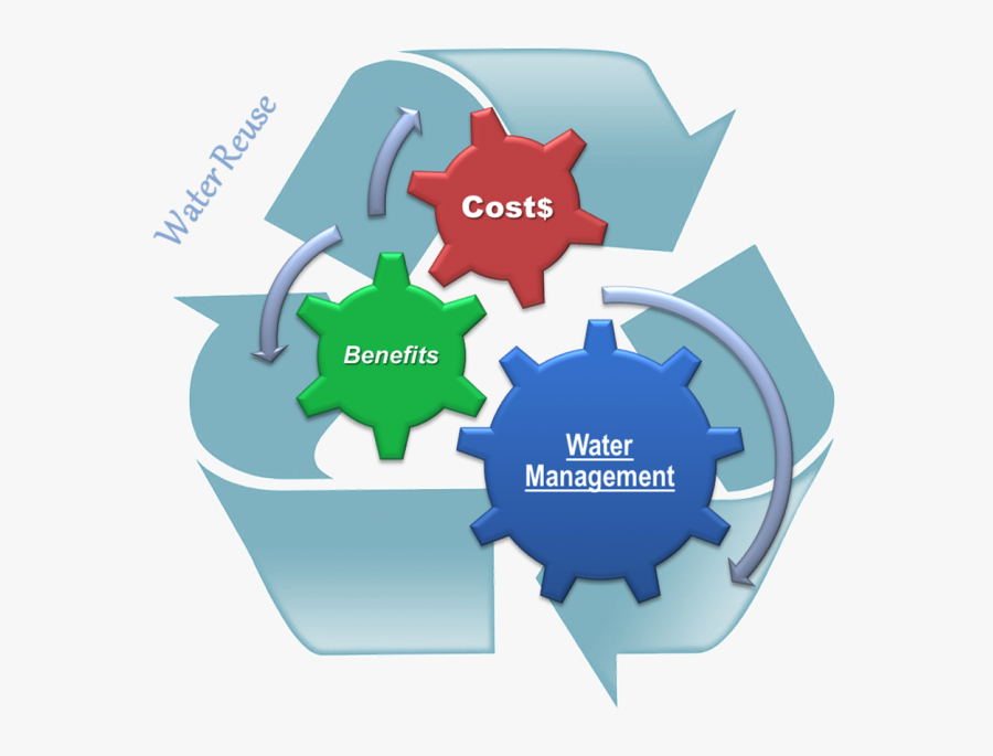 Software Development Rapid Application Development, Transparent Clipart