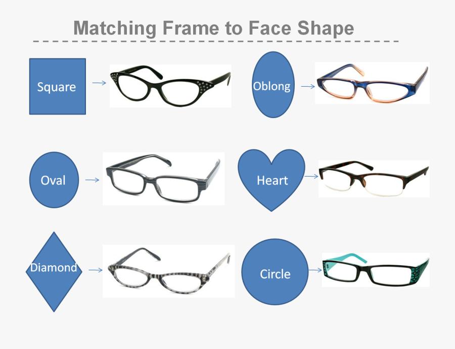 Transparent Heart Shaped Glasses Clipart - Glasses For Diamond Shaped Face Man, Transparent Clipart