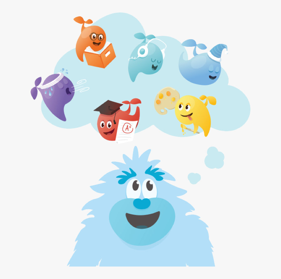 Mindfulness For Kids And - Mind Yeti Posters, Transparent Clipart