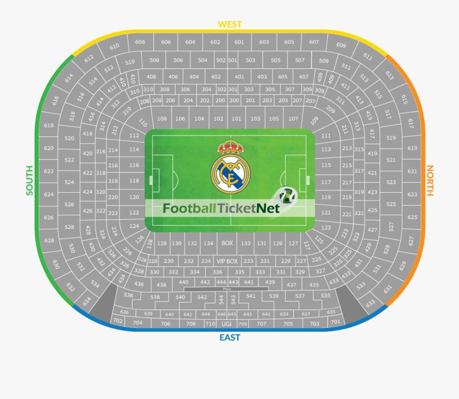 Visiting the Santiago Bernabeu Stadium in Madrid   Santiago bernabéu stadium,  Madrid, Santiago