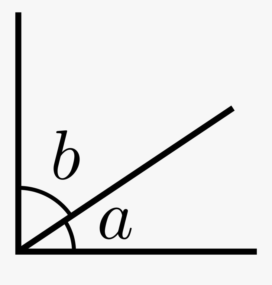 Mathematics Clipart Line Angle - Complement Angle, Transparent Clipart