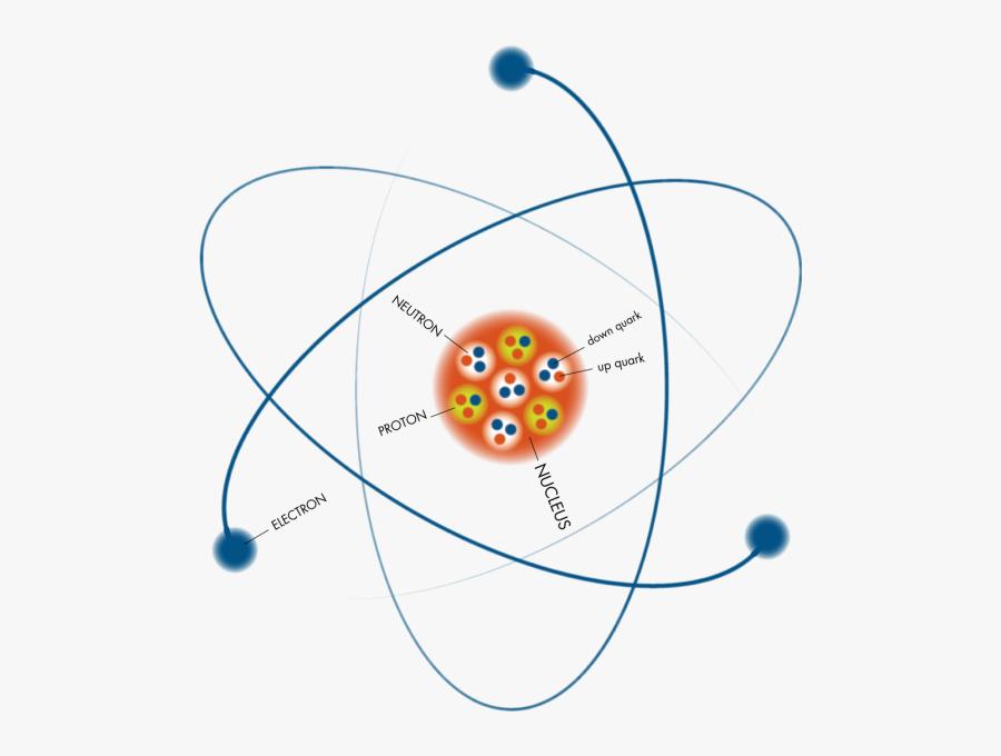 John Dalton Model Manchester - Inside Proton, Transparent Clipart