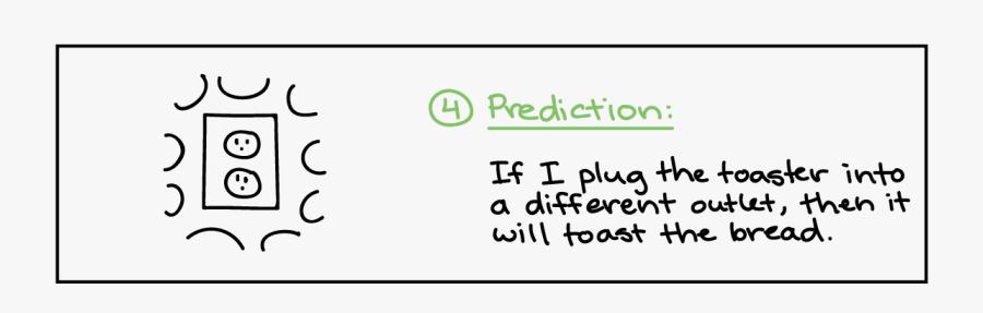 Hypothesis Clipart Prediction - Circle, Transparent Clipart