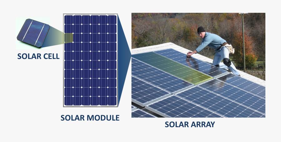 Define Transparent Solar Energy - Solar Array Definition, Transparent Clipart