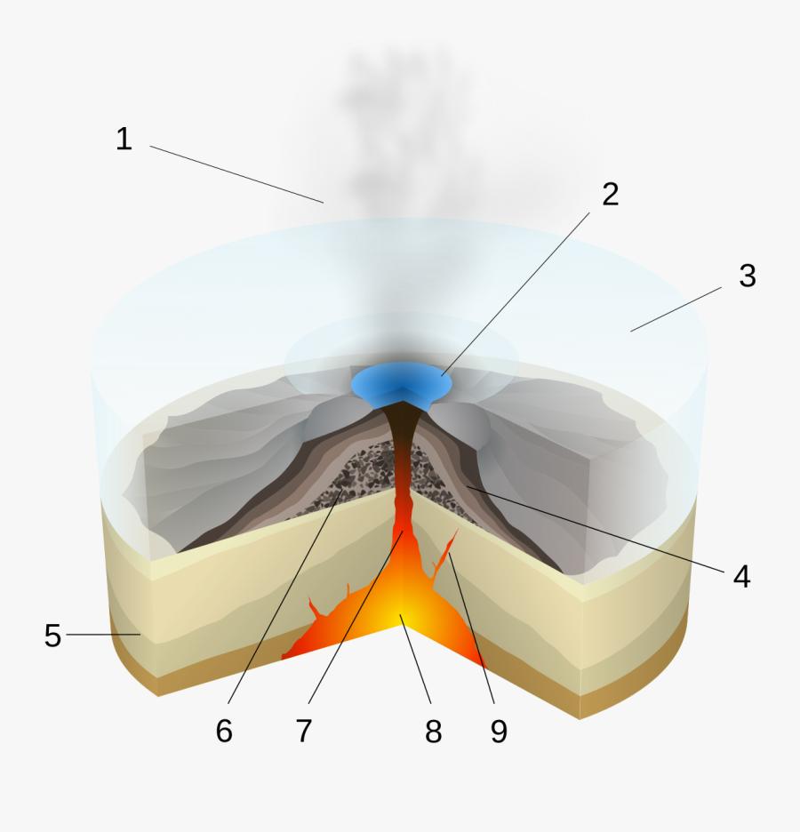 Subglacial Volcano - Subglacial Eruption, Transparent Clipart