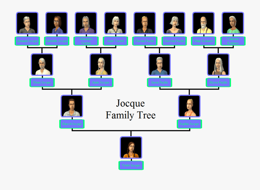 Sims 2 Pleasant Family Tree, Transparent Clipart