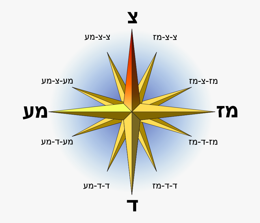 240 × 240 Pixels - Cool Compass Rose Designs, Transparent Clipart