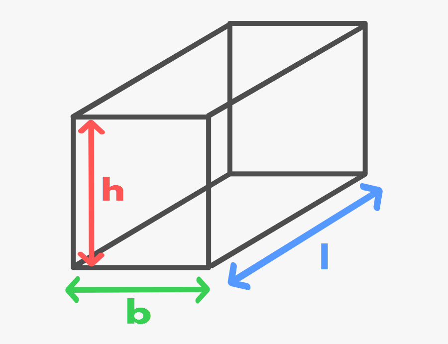 Rectangular Prism - Volume Of A Shape Clipart, Transparent Clipart