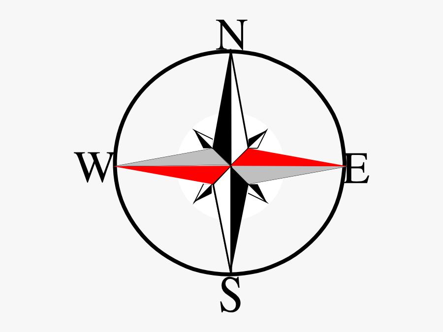 East North West South Compass, Transparent Clipart