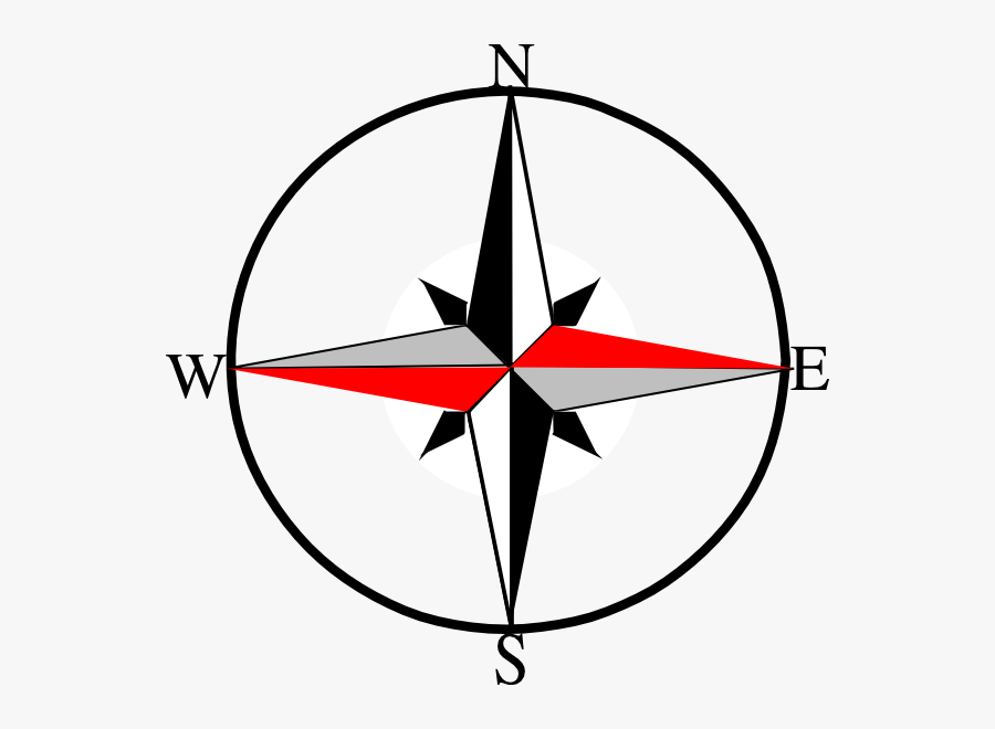 North West South East Sign, Transparent Clipart