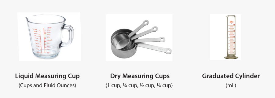 Transparent Measuring Cup Png - Devices Use In Measuring Volume, Transparent Clipart
