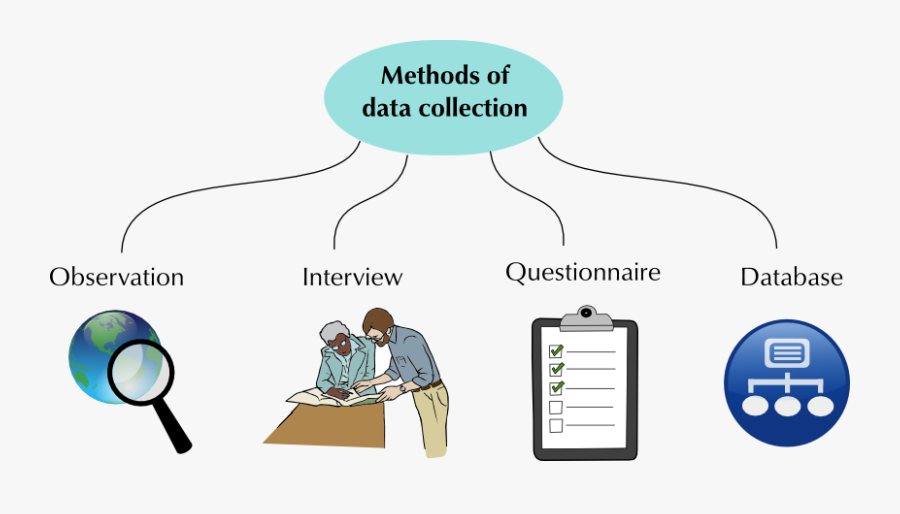 Data Clipart Research Method - Data Collection Research, Transparent Clipart