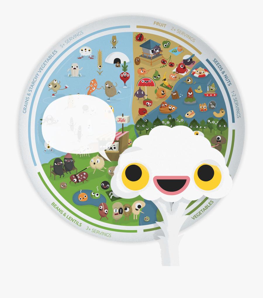 The Vegan Plate - Simple Happy Kitchen Plate, Transparent Clipart