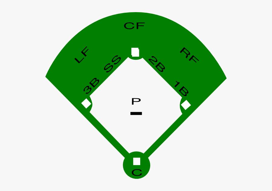 Baseball Field Diagram Clip Art - Baseball Diamond Clipart, Transparent Clipart