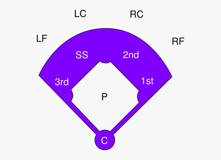 Softball Field Clipart - Softball Diamond With Positions, Transparent Clipart