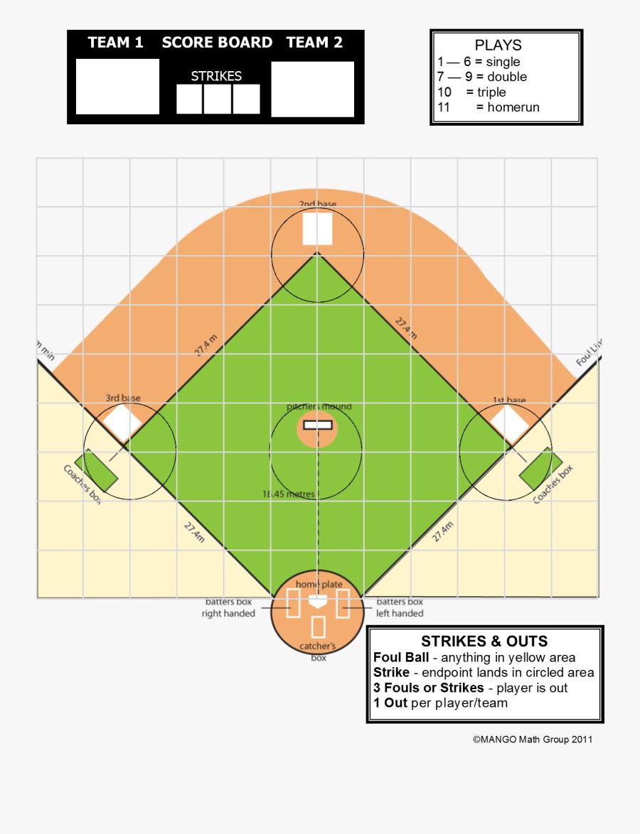 Transparent Baseball Plate Png - Baseball Diamond Math, Transparent Clipart
