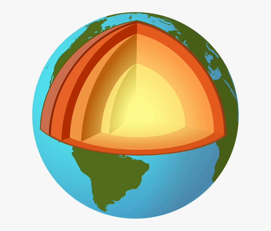 Earth Layers Model - Layers Of The Earth Without Labels, Transparent Clipart