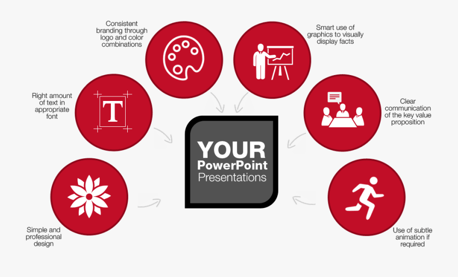 Business Presentation Design Services - Design For Presentations Facts, Transparent Clipart