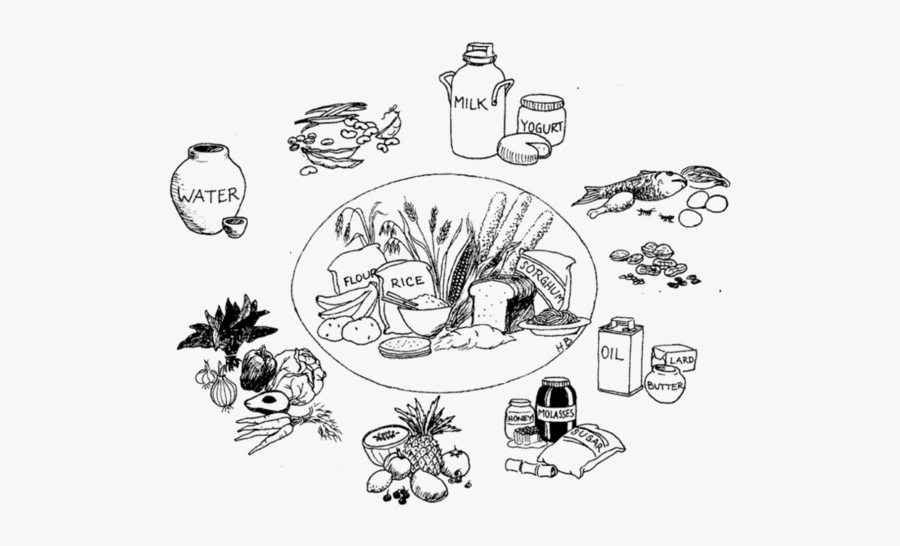Healthy Diet Food Drawing, Transparent Clipart