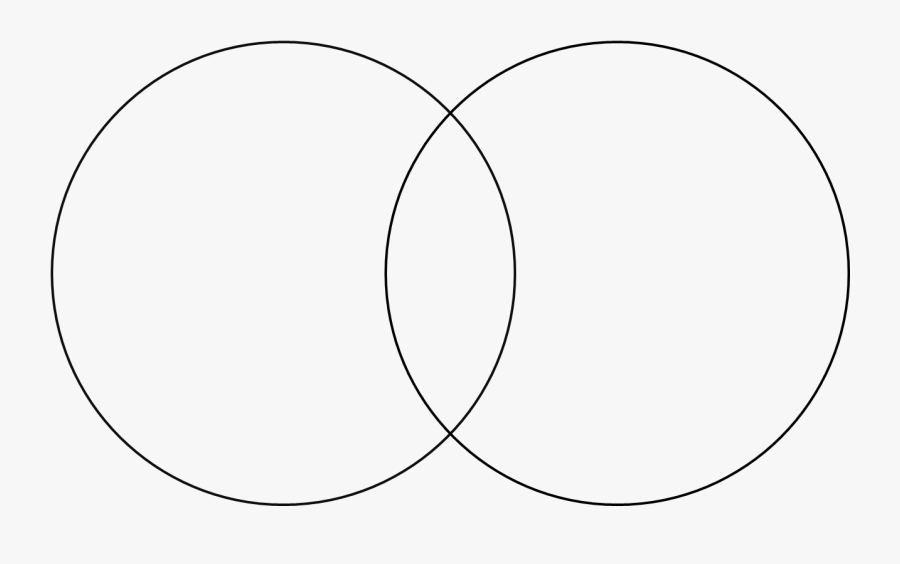 Blank Venn Diagram - Circle, Transparent Clipart