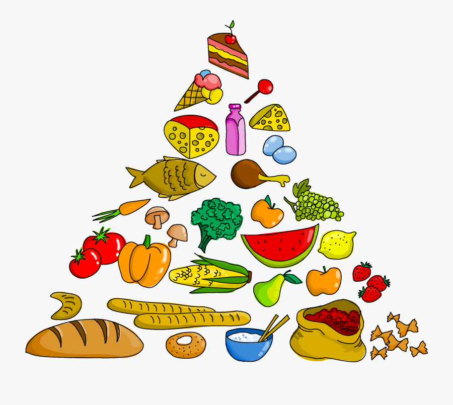 Png Library Stock Food Pyramid Clip Art Transprent - Food Pyramid Png, Transparent Clipart