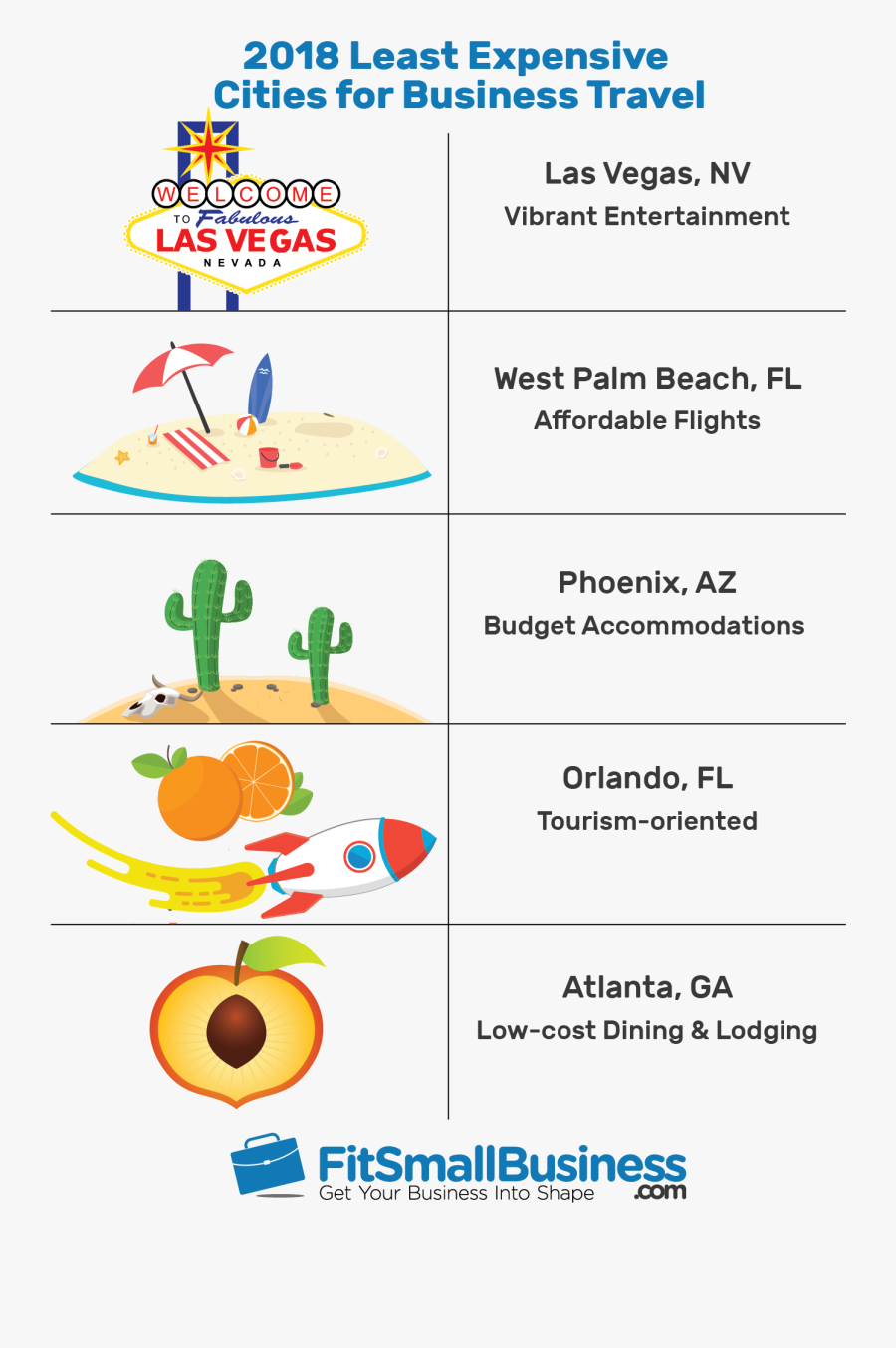 Cheapest Cities For Business Travel, Transparent Clipart