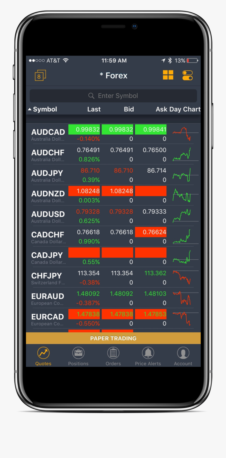 Mobile Streaming Quotes - Forex Mobile Trading, Transparent Clipart