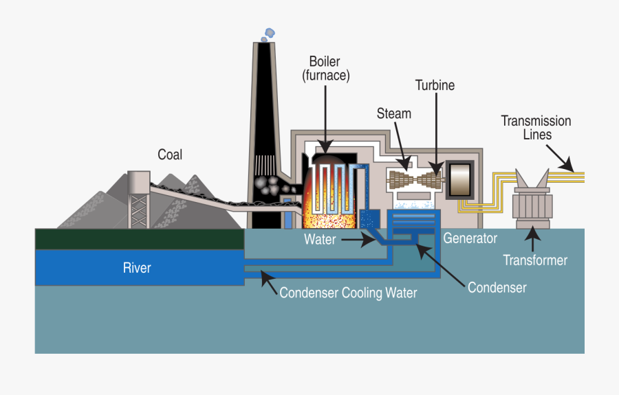 Coal Fired Power Station, Transparent Clipart