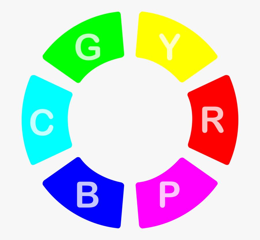Circle,symbol,color Wheel - Color Wheel, Transparent Clipart
