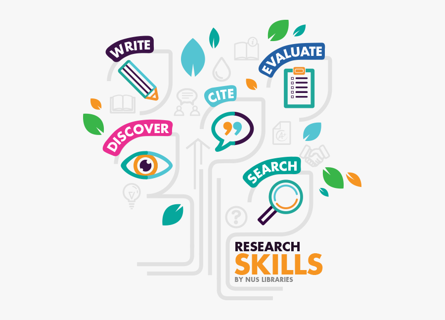Bibliography Clipart Research Skill - Research Skills, Transparent Clipart