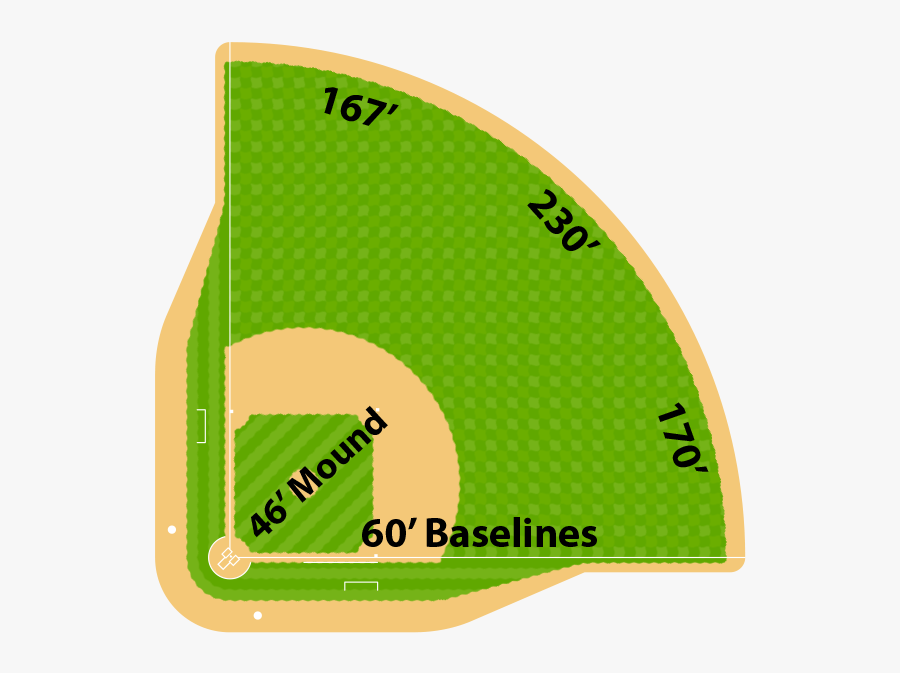 Little League Williamsport Pa 12u Baseball Field Dimensions - 46 60 Baseball Field Dimensions, Transparent Clipart