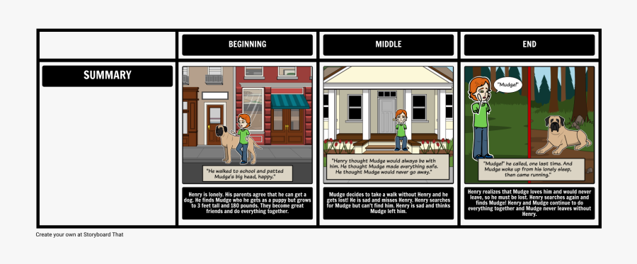 Write Summary Of Henry And Mudge, Transparent Clipart