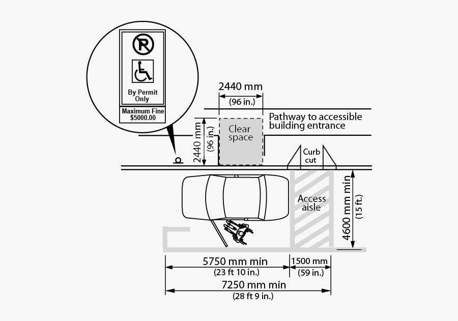 Figure 4 - 3 - 12 - 2 - Parallel Parking Space - Design - Handicap Parallel Parking Space Dimensions, Transparent Clipart